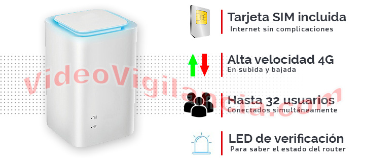Router Wifi 4G Orange de alta potencia